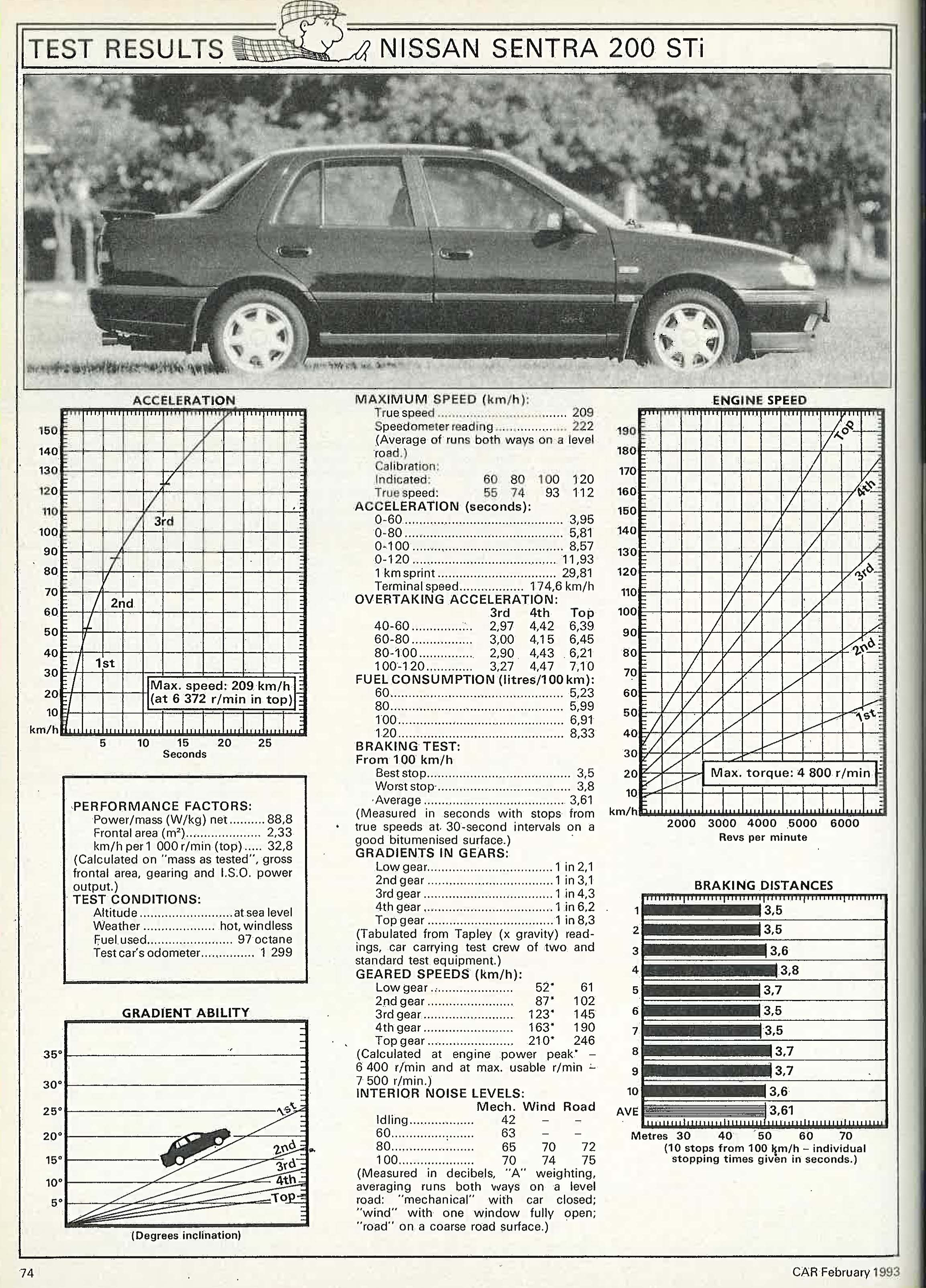From The Archives Nissan Sentra 200 Sti Car Magazine Engine Diagram