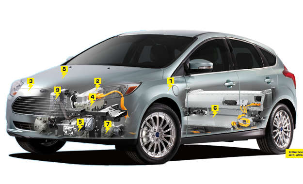 2012 Ford Focus all-electric vehicle