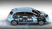 Nissan Leaf batteries
