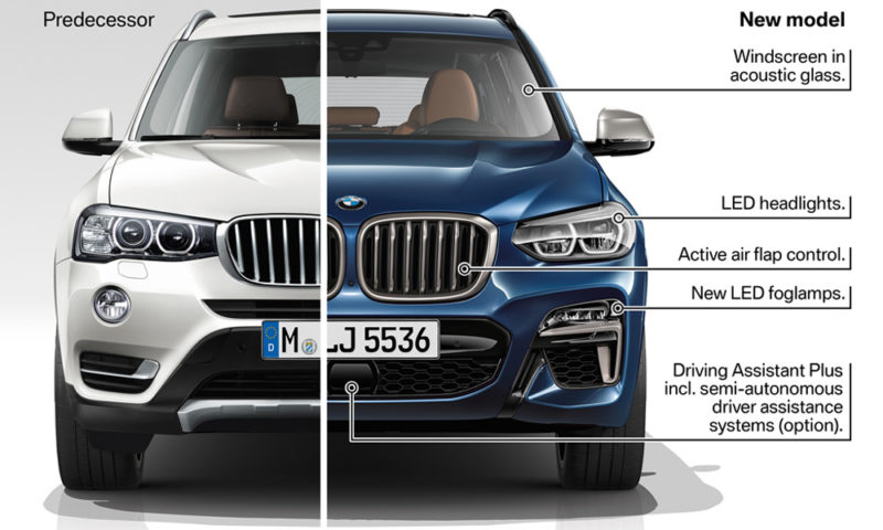 BMW X3: Comparing The New With The Old.
