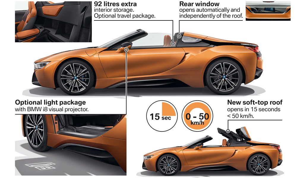 Bmw I8 Roadster Revealed Alongside Updated Coupe Car Magazine
