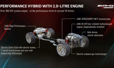 Mercedes-AMG powertrain
